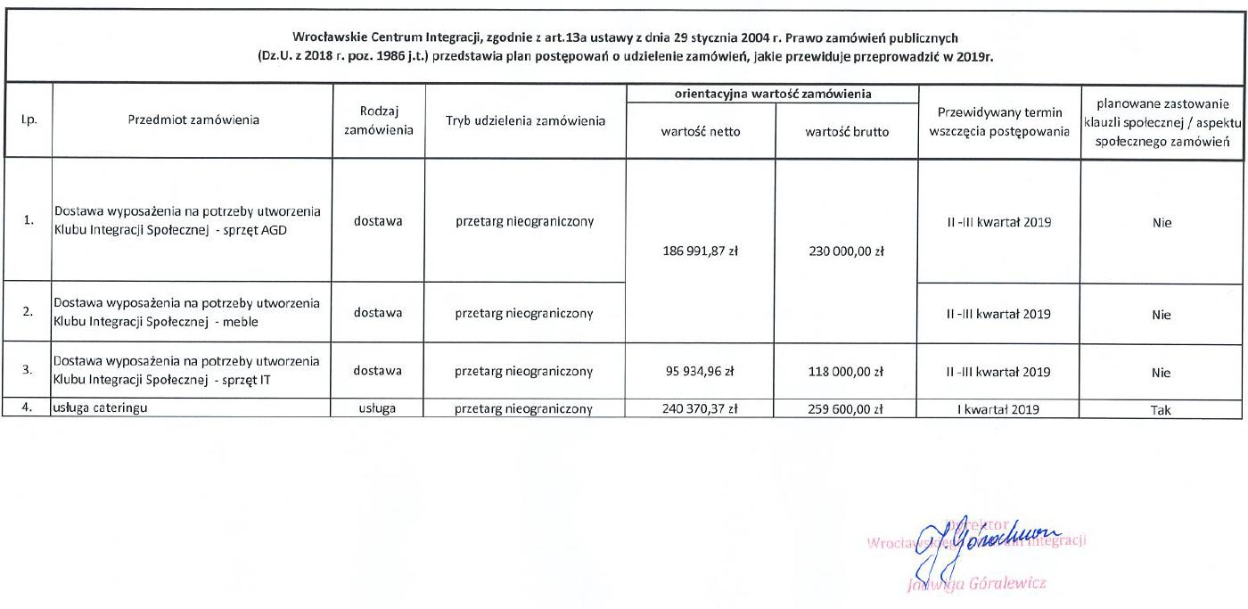 Plan postępowań o udzielenie zamówień publicznych w roku 2019